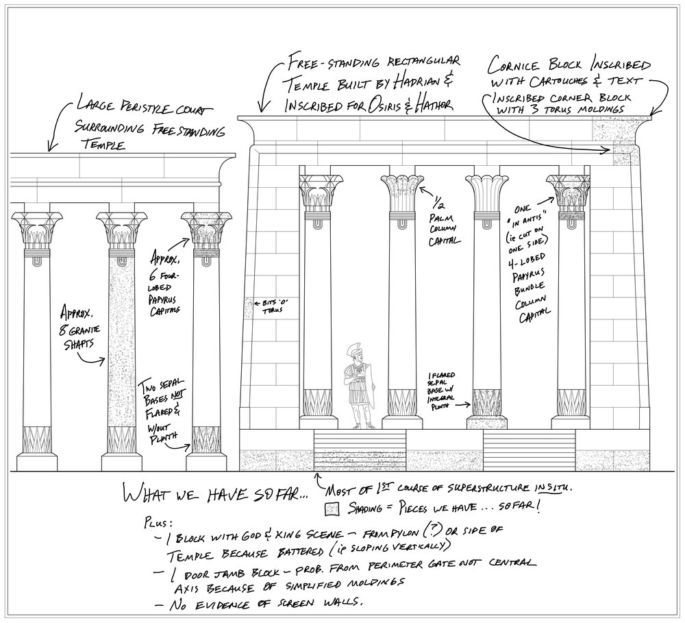 The facade reconstruction that the archaeology and recovered fragments suggest . . . so far.  Click image to enlarge.
