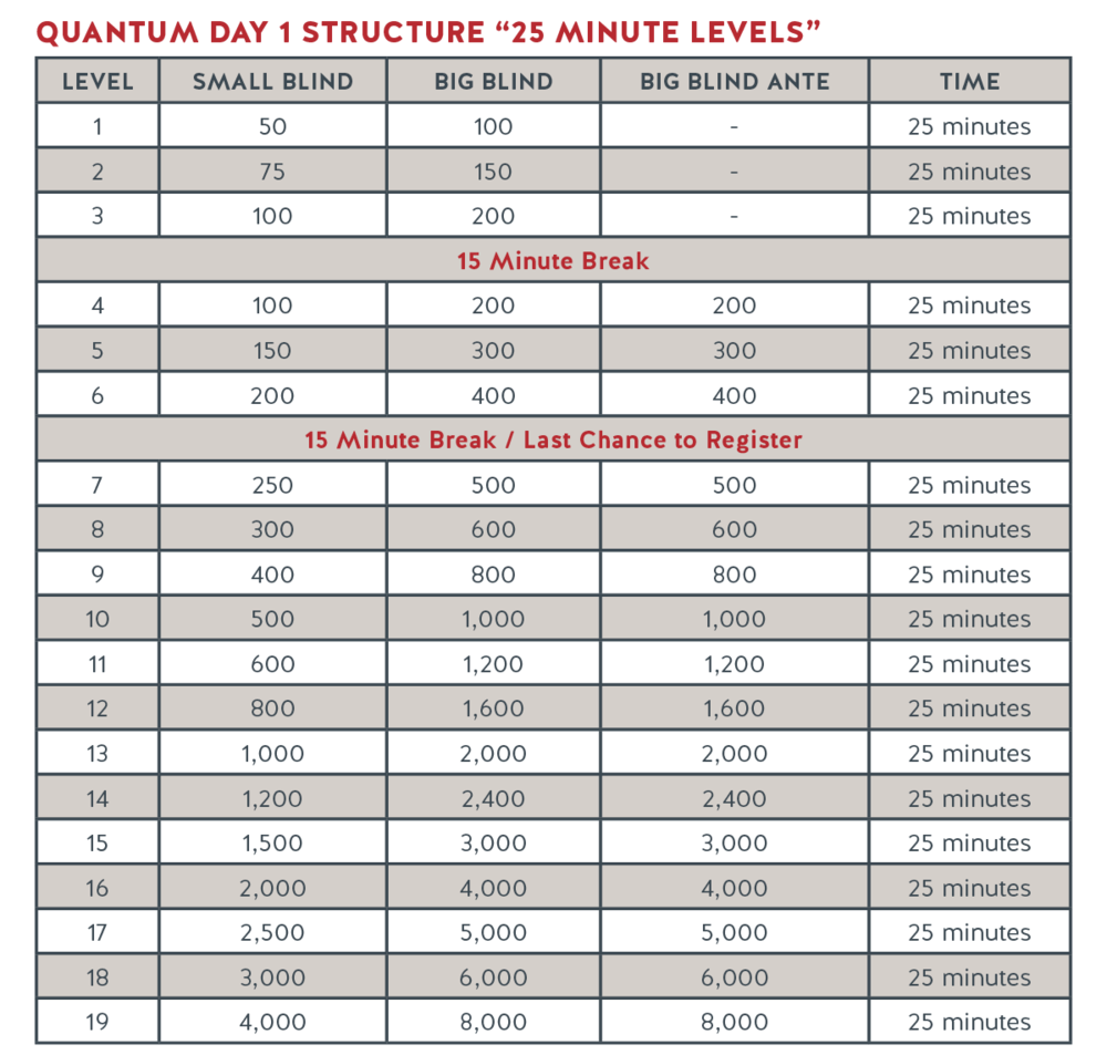 Quantum day 1 Structure_R1.png