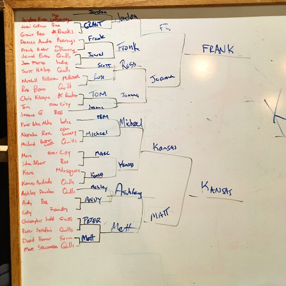 Competition Bracket for the February 2016 League of Lattes