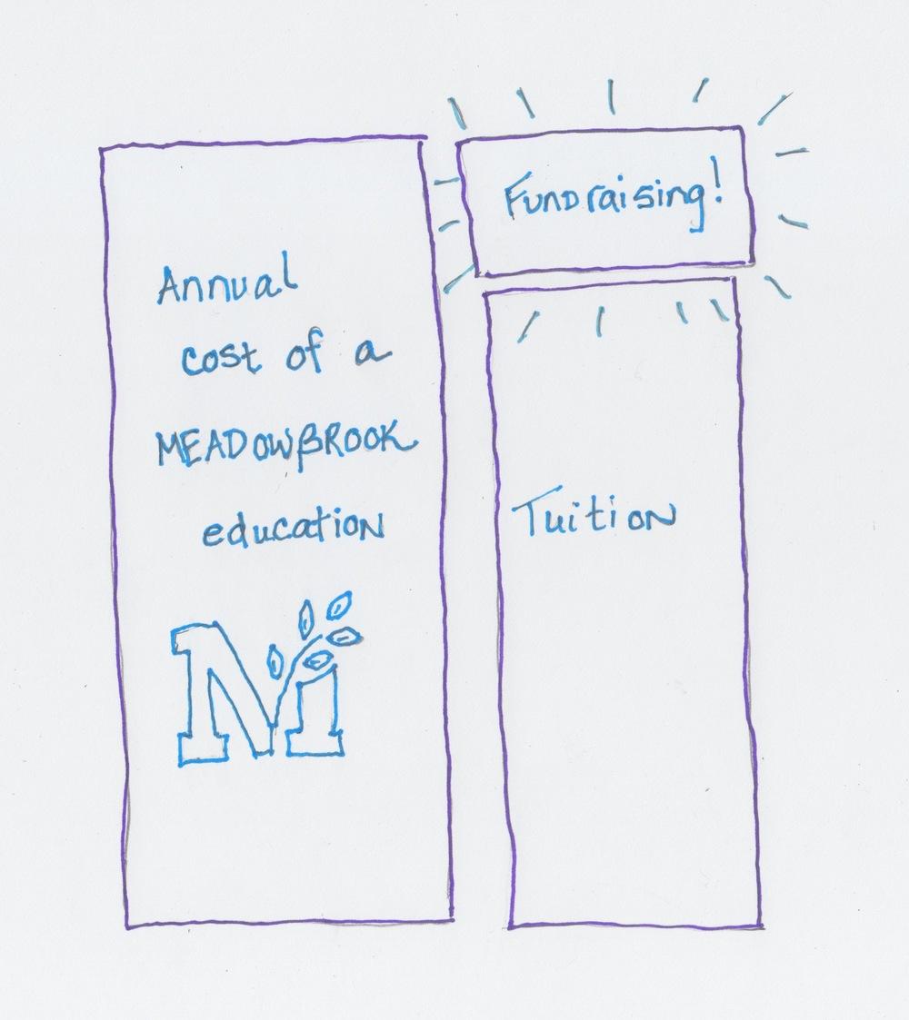 gap doodle better?.jpg