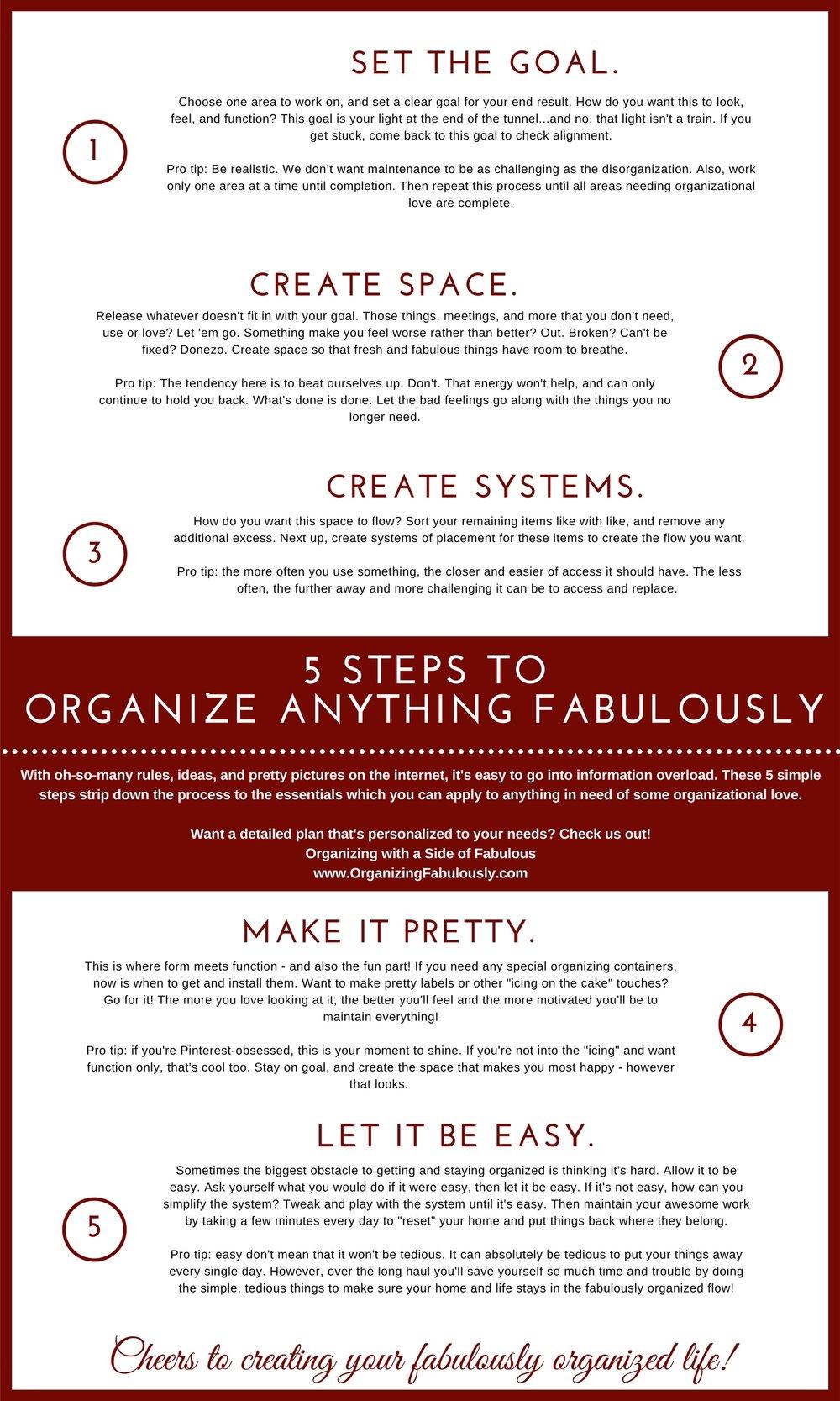 5 Steps Infographic.jpg
