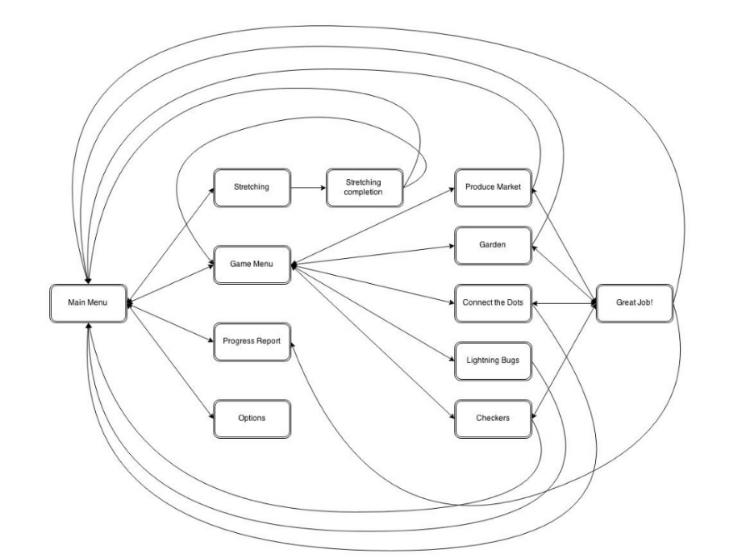 B_Game Framework.jpg