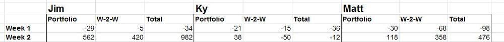 Week 2 standings.JPG