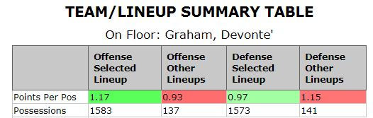 graham on off.JPG