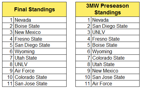 MWC final stand.PNG