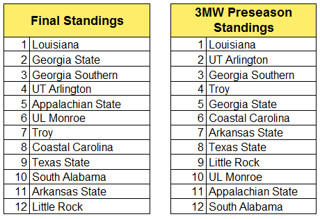 sun belt stand update.PNG