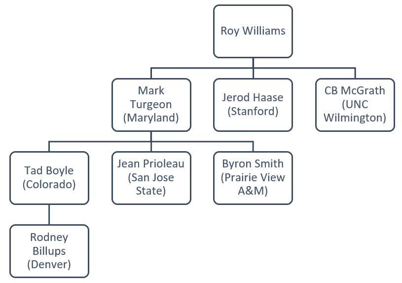 williams tree.PNG