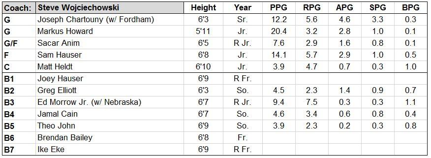 marq roster.JPG