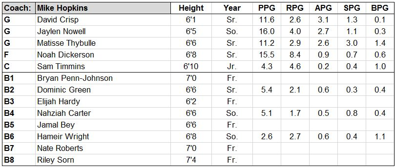 washington roster.JPG