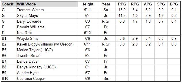 LSU roster.JPG