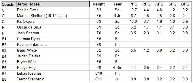 stanford roster.JPG