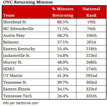 ovc returning minutes.JPG
