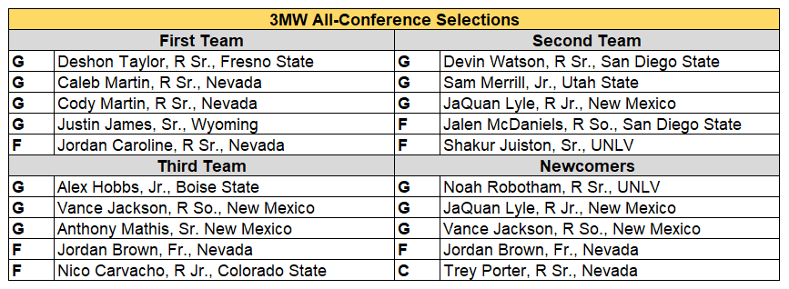 mwc all conf.PNG
