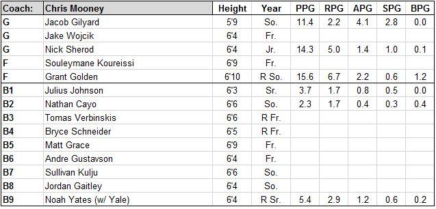 richmond roster.JPG