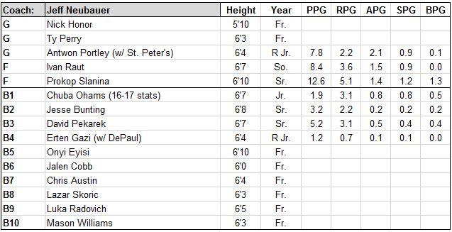 fordham roster.JPG