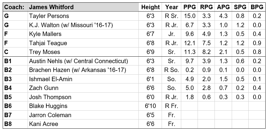 Ball state roster.PNG