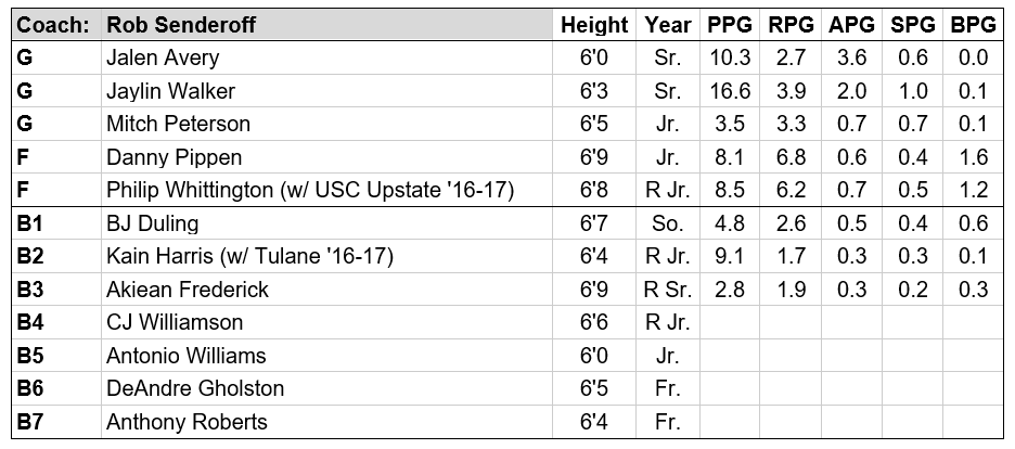 Kent State roster.PNG