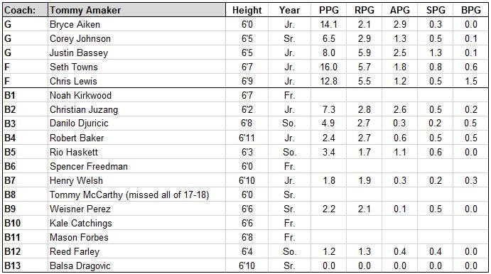 harvard roster.JPG