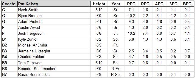 winthrop roster.JPG
