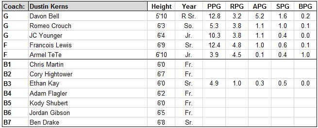 presbyterian roster.JPG