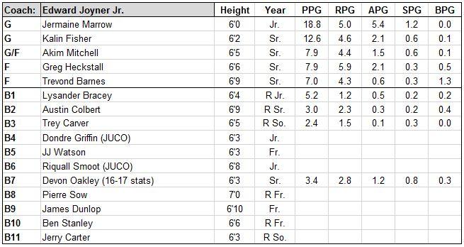 hampton roster.JPG