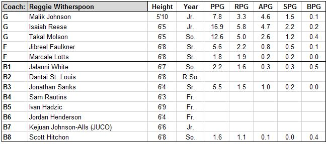 canisius roster.JPG