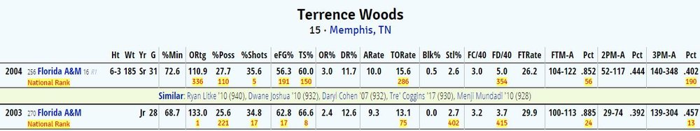 t woods.JPG
