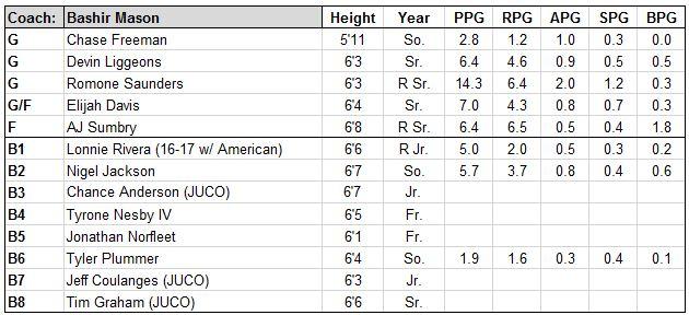 wagner roster.JPG