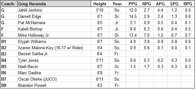 fairleigh dick roster.JPG