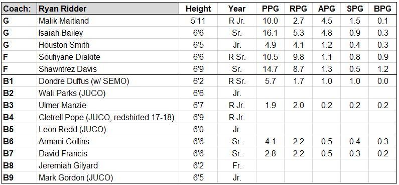 bethcook roster.JPG