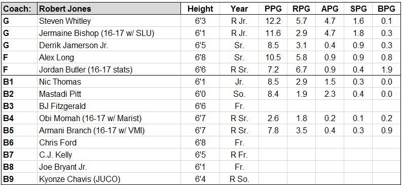 norfolk roster.JPG