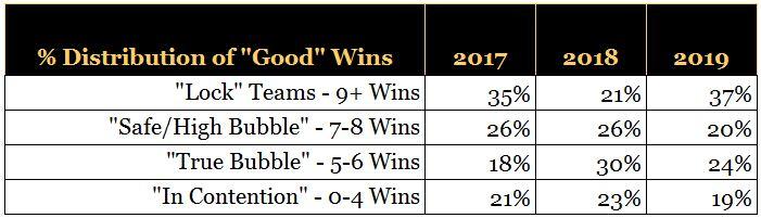 good win %.JPG