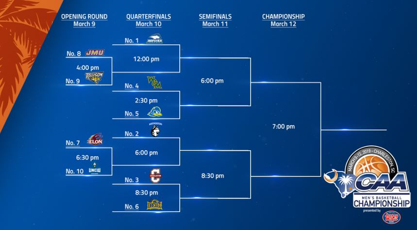 """Hope you know the CAA logos! Just kidding - there's an easy key in the """"predictions"""" portion below."""