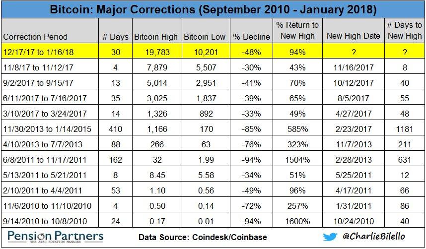 crypto price chart.jpg