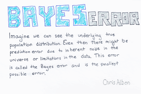 Bayes_Error_web.png