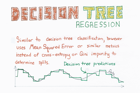 Decision_Tree_Regression_web.png