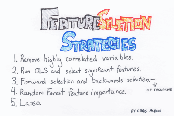 Feature_Selection_Strategies_web.png