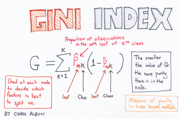 Gini_Index_web.png
