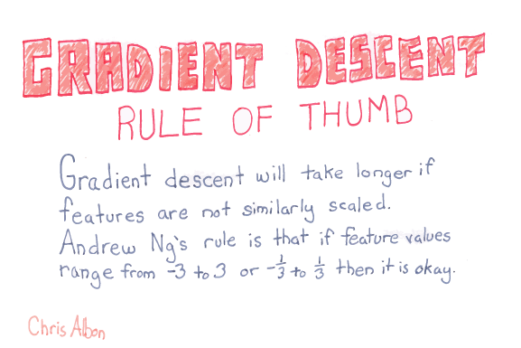 Gradient_Descent_Rule_Of_Thumb_web.png