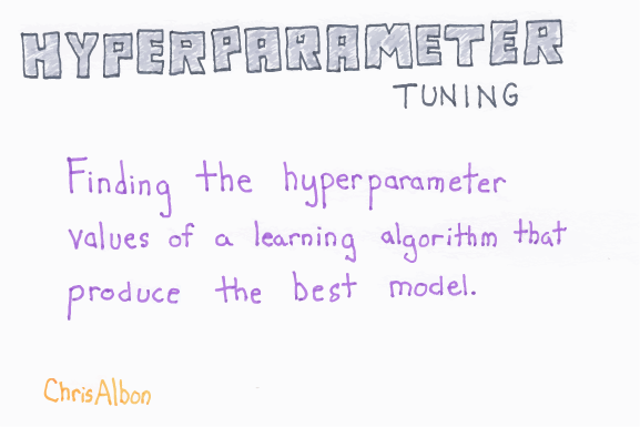 Hyperparameter_Tuning_web.png