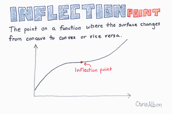 Inflection_Point_web.png
