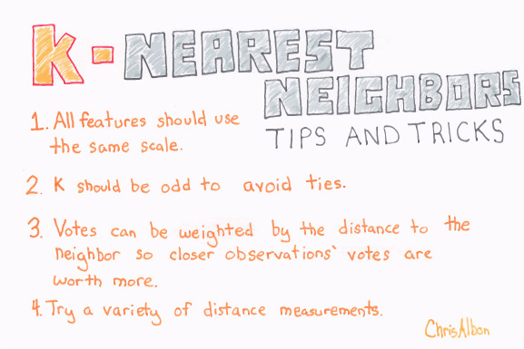 K-Nearest_Neighbors_Tips_And_Tricks_web.png