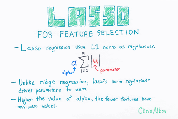 Lasso_For_Feature_Selection_web.png
