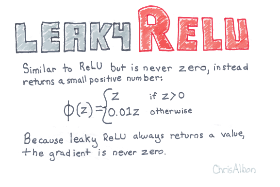 Leaky_ReLU_web.png