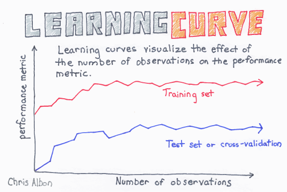 Learning_Curve_web.png