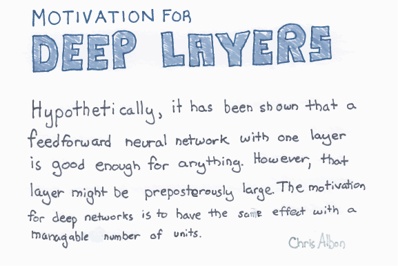 Motivation_For_Deep_Layers_web.png