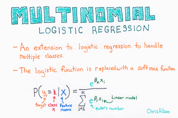Multinomial_Logistic_Regression_web.png