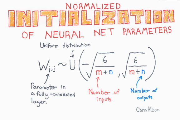 Normalized_Initialization_Of_Neural_Network_Parameters_web.png