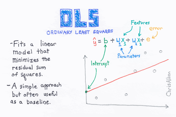 Ordinary_Least_Squares_web.png