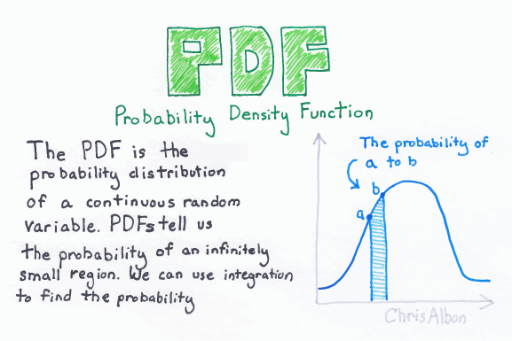 Probability_Density_Function_web.png
